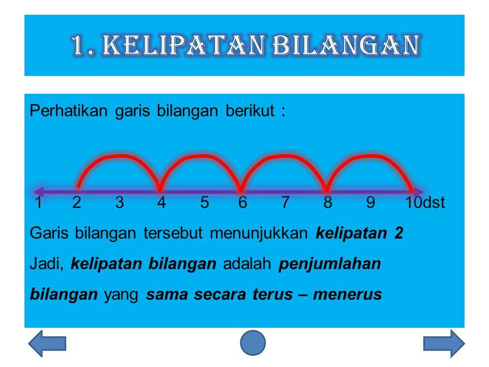 1. Kelipatan Bilangan