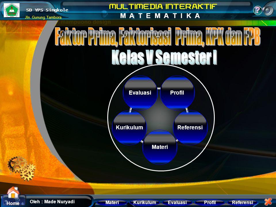 Faktor Prima, Faktorisasi Prima, KPK dan FPB