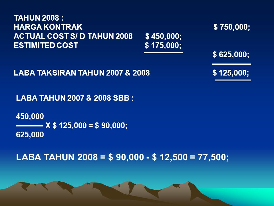 LABA TAHUN 2008 = $ 90,000 - $ 12,500 = 77,500; TAHUN 2008 :