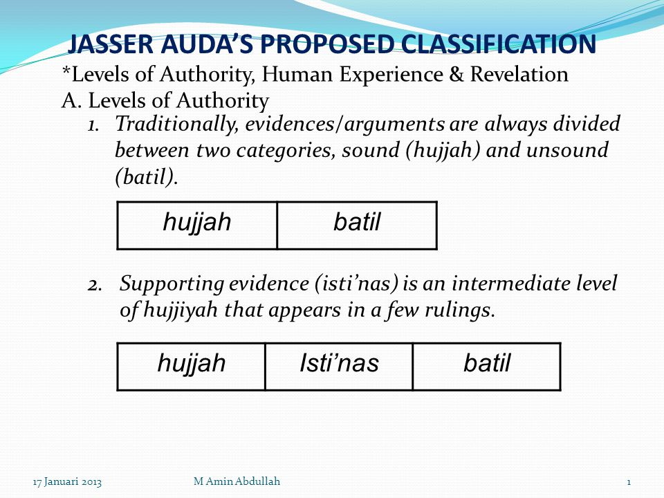 JASSER AUDA'S PROPOSED CLASSIFICATION