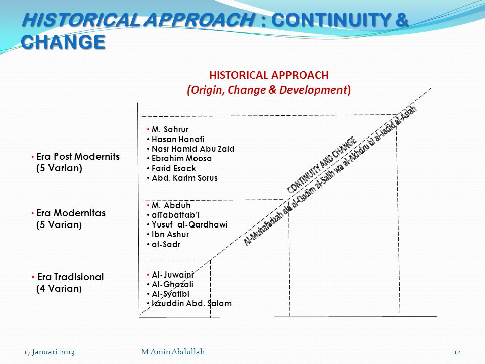 HISTORICAL APPROACH : CONTINUITY & CHANGE