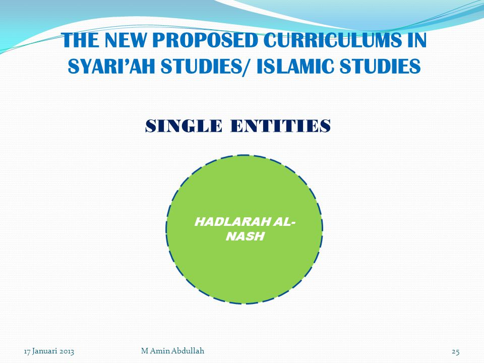 THE NEW PROPOSED CURRICULUMS IN SYARI'AH STUDIES/ ISLAMIC STUDIES