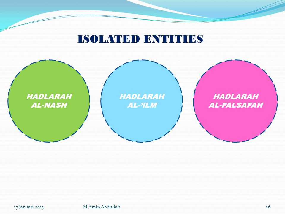 ISOLATED ENTITIES HADLARAH AL-NASH HADLARAH AL-'ILM
