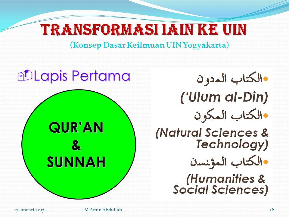 TRANSFORMASI IAIN KE UIN (Konsep Dasar Keilmuan UIN Yogyakarta)