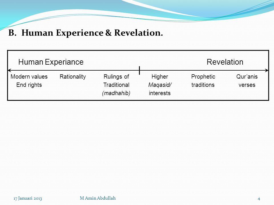 Human Experience & Revelation.