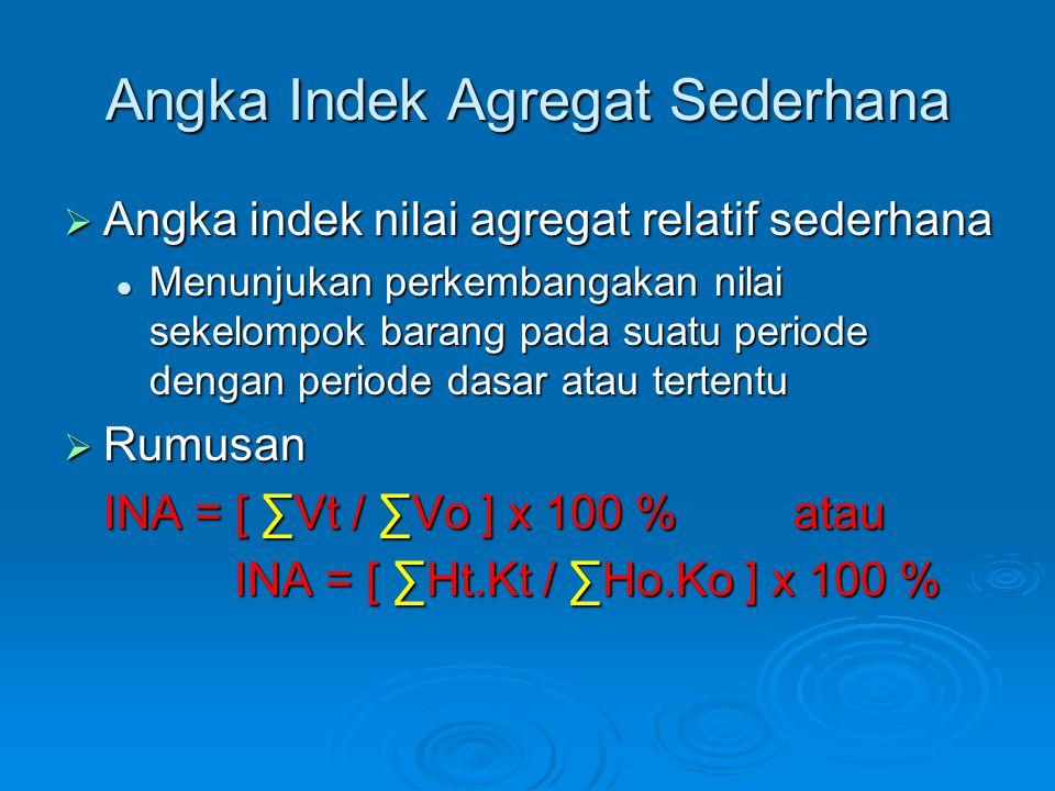 Angka Indek Agregat Sederhana