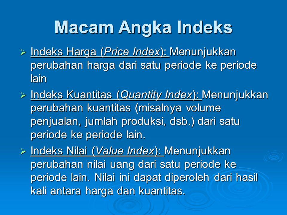 Macam Angka Indeks Indeks Harga (Price Index): Menunjukkan perubahan harga dari satu periode ke periode lain.