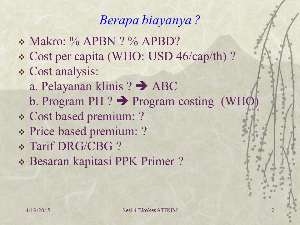 Berapa biayanya Makro: % APBN % APBD