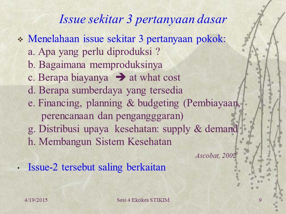 Issue sekitar 3 pertanyaan dasar