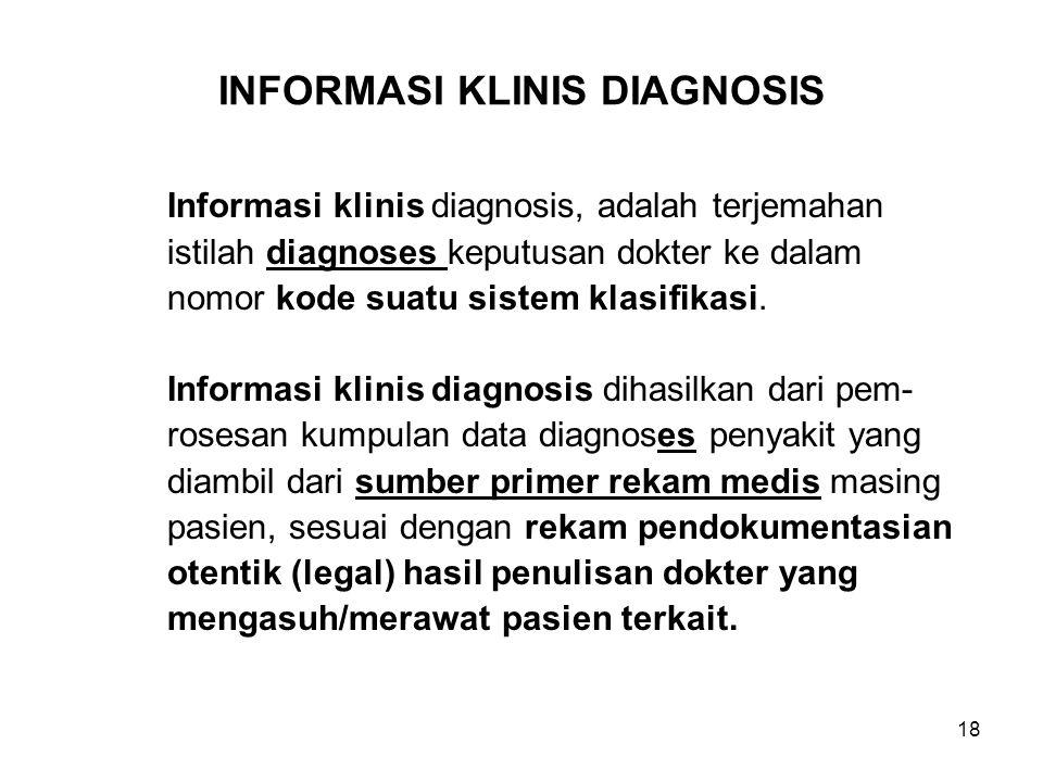 INFORMASI KLINIS DIAGNOSIS