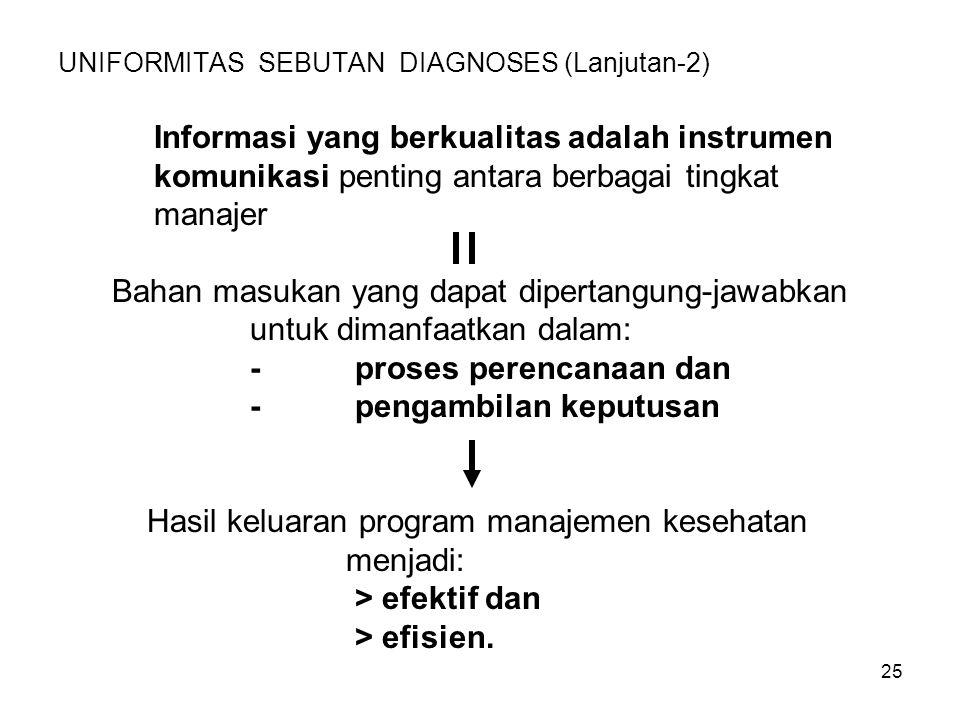 UNIFORMITAS SEBUTAN DIAGNOSES (Lanjutan-2)