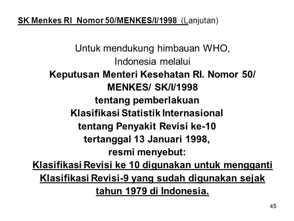 SK Menkes RI Nomor 50/MENKES/I/1998 (Lanjutan)