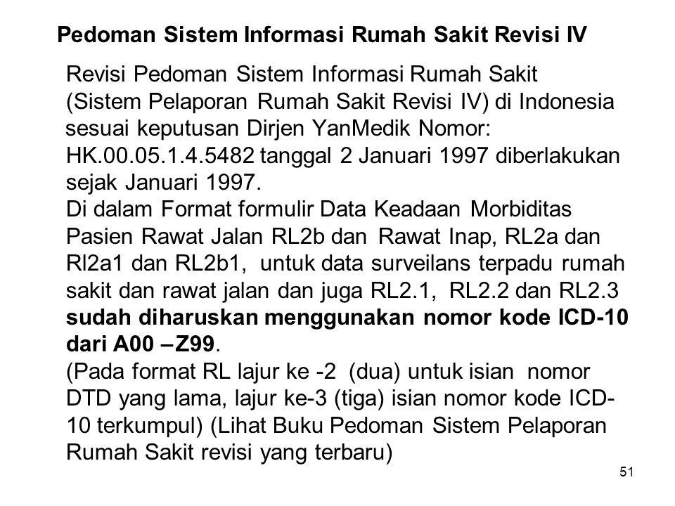 Pedoman Sistem Informasi Rumah Sakit Revisi IV