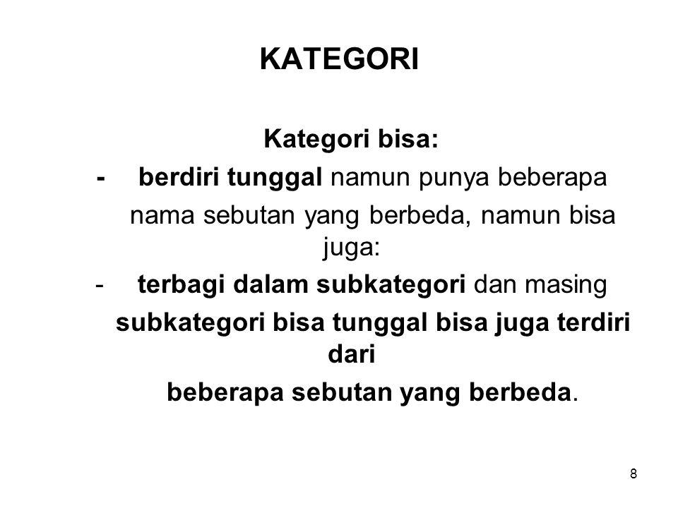 KATEGORI Kategori bisa: - berdiri tunggal namun punya beberapa