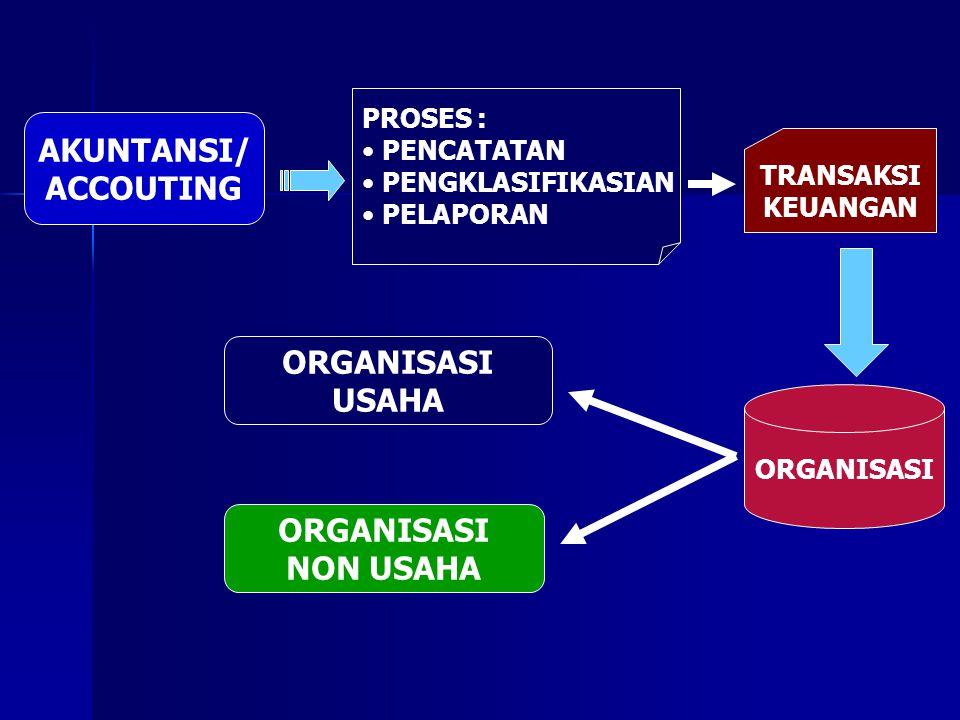 AKUNTANSI/ ACCOUTING ORGANISASI USAHA ORGANISASI NON USAHA