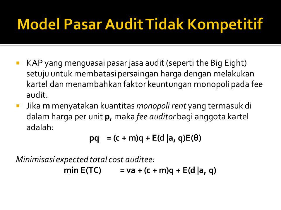Model Pasar Audit Tidak Kompetitif