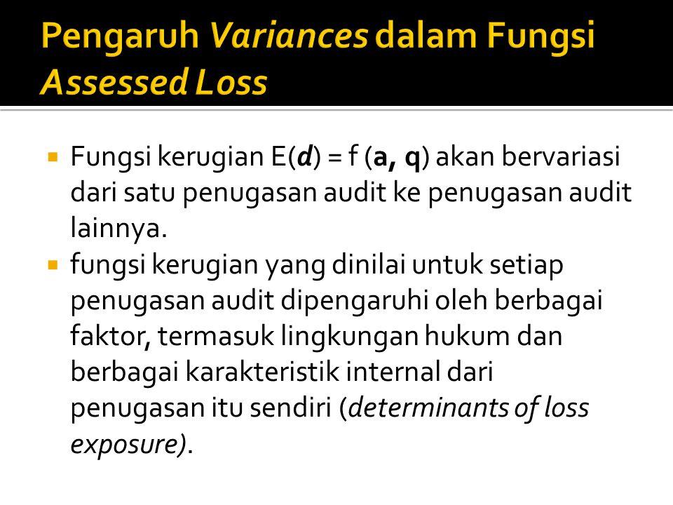 Pengaruh Variances dalam Fungsi Assessed Loss