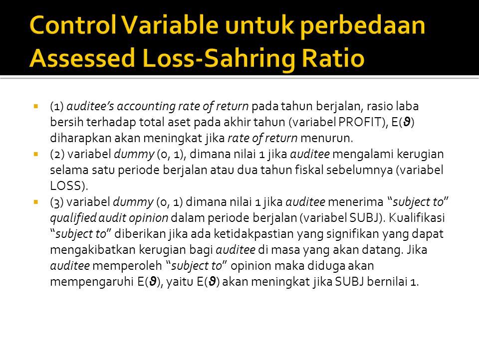 Control Variable untuk perbedaan Assessed Loss-Sahring Ratio