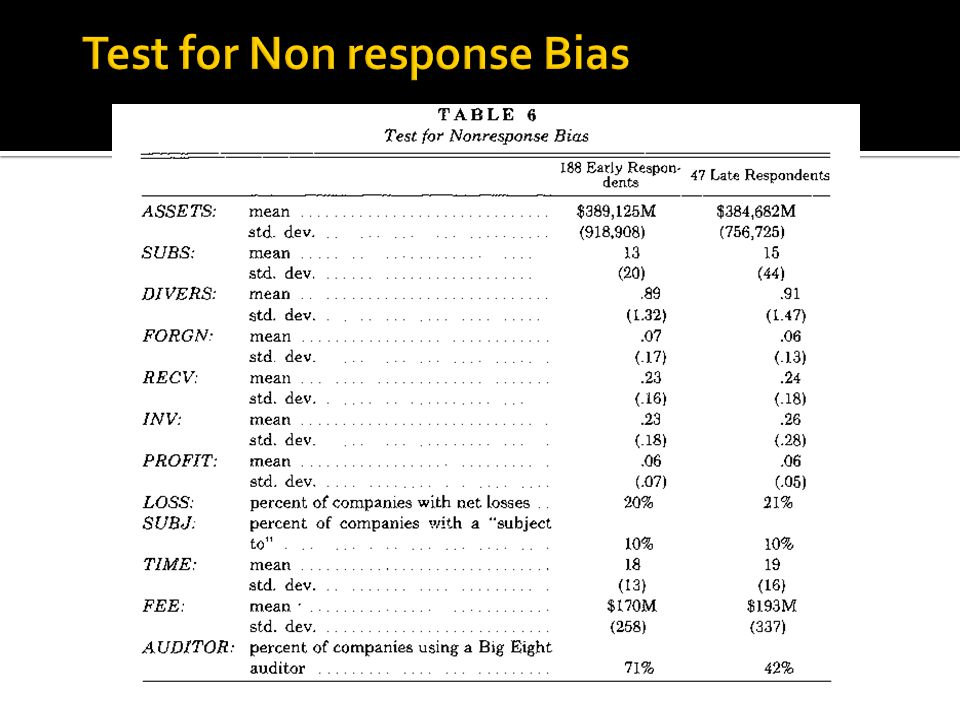 Test for Non response Bias
