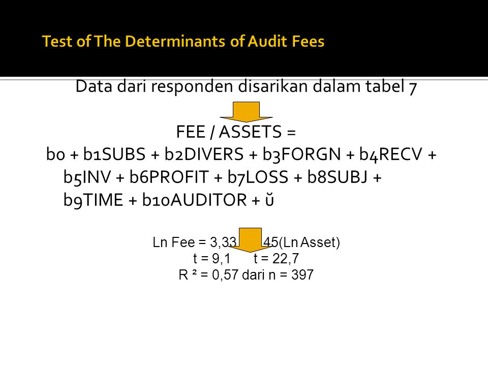 Test of The Determinants of Audit Fees