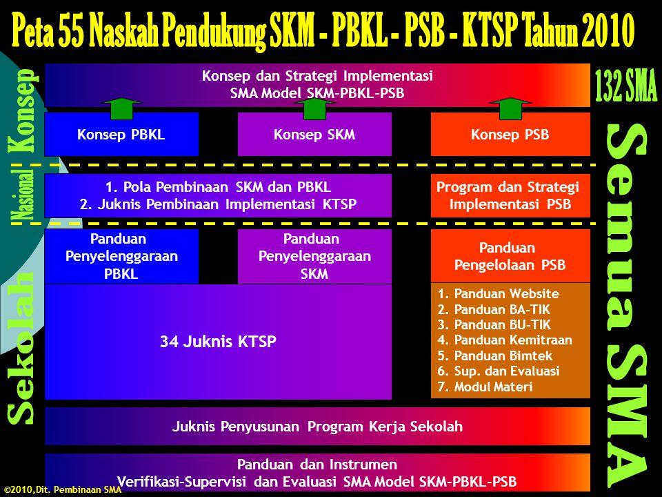 Peta 55 Naskah Pendukung SKM - PBKL - PSB - KTSP Tahun 2010