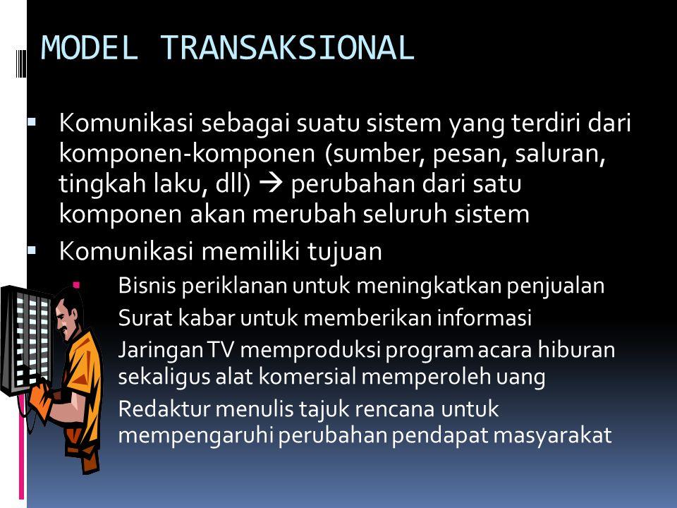 MODEL TRANSAKSIONAL