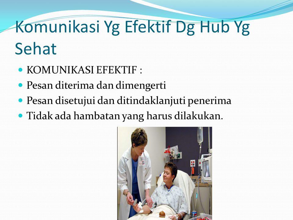 Komunikasi Yg Efektif Dg Hub Yg Sehat