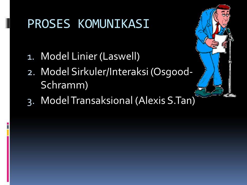 PROSES KOMUNIKASI Model Linier (Laswell)