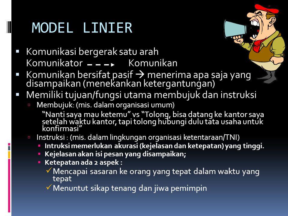 MODEL LINIER Komunikasi bergerak satu arah Komunikator Komunikan
