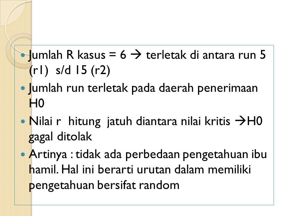 Jumlah R kasus = 6  terletak di antara run 5 (r1) s/d 15 (r2)