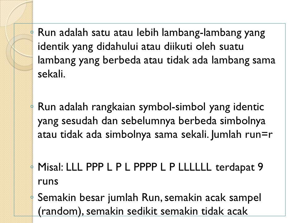 Run adalah satu atau lebih lambang-lambang yang identik yang didahului atau diikuti oleh suatu lambang yang berbeda atau tidak ada lambang sama sekali.