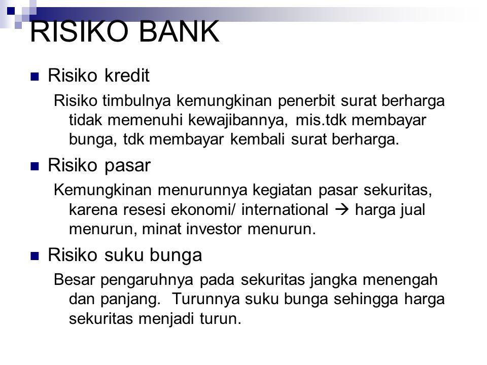 RISIKO BANK Risiko kredit Risiko pasar Risiko suku bunga