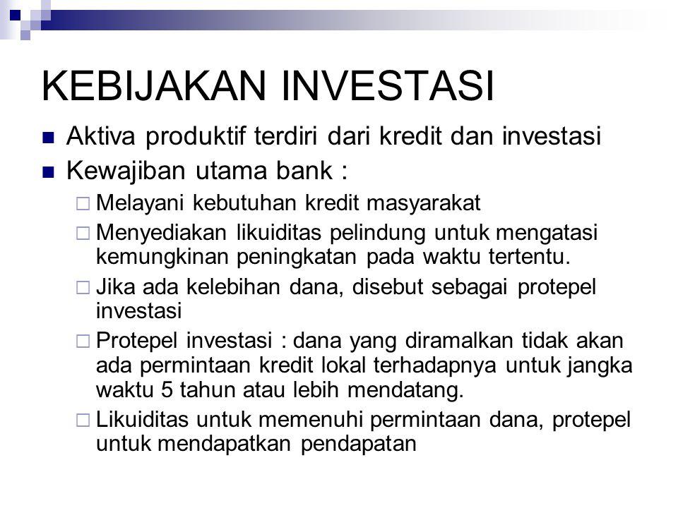 KEBIJAKAN INVESTASI Aktiva produktif terdiri dari kredit dan investasi