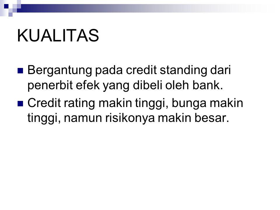 KUALITAS Bergantung pada credit standing dari penerbit efek yang dibeli oleh bank.