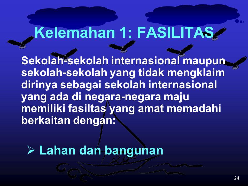Kelemahan 1: FASILITAS Lahan dan bangunan