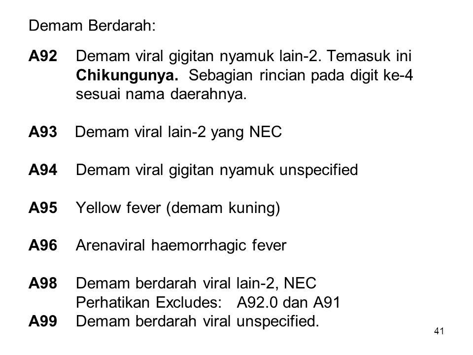 Demam Berdarah: A92 Demam viral gigitan nyamuk lain-2. Temasuk ini. Chikungunya. Sebagian rincian pada digit ke-4.
