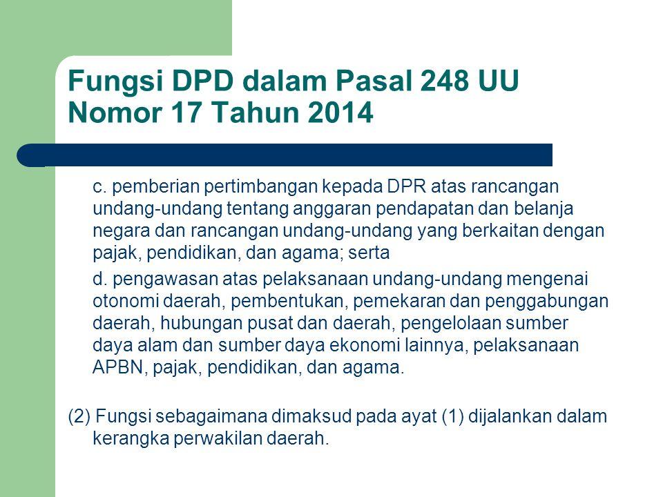 Fungsi DPD dalam Pasal 248 UU Nomor 17 Tahun 2014