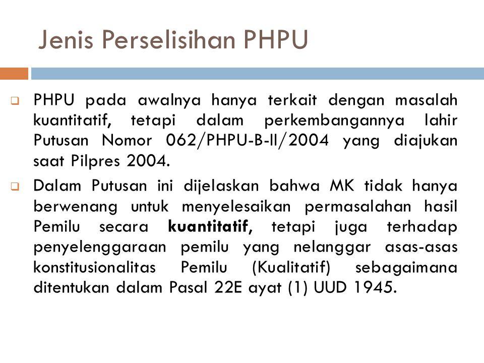 Jenis Perselisihan PHPU