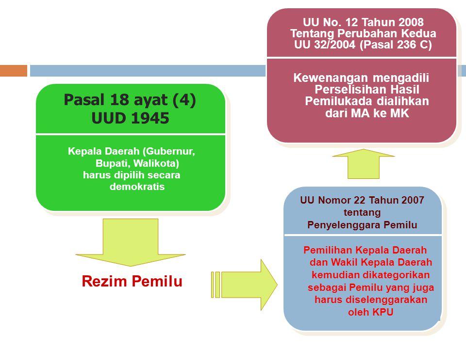 Pasal 18 ayat (4) UUD 1945 Rezim Pemilu