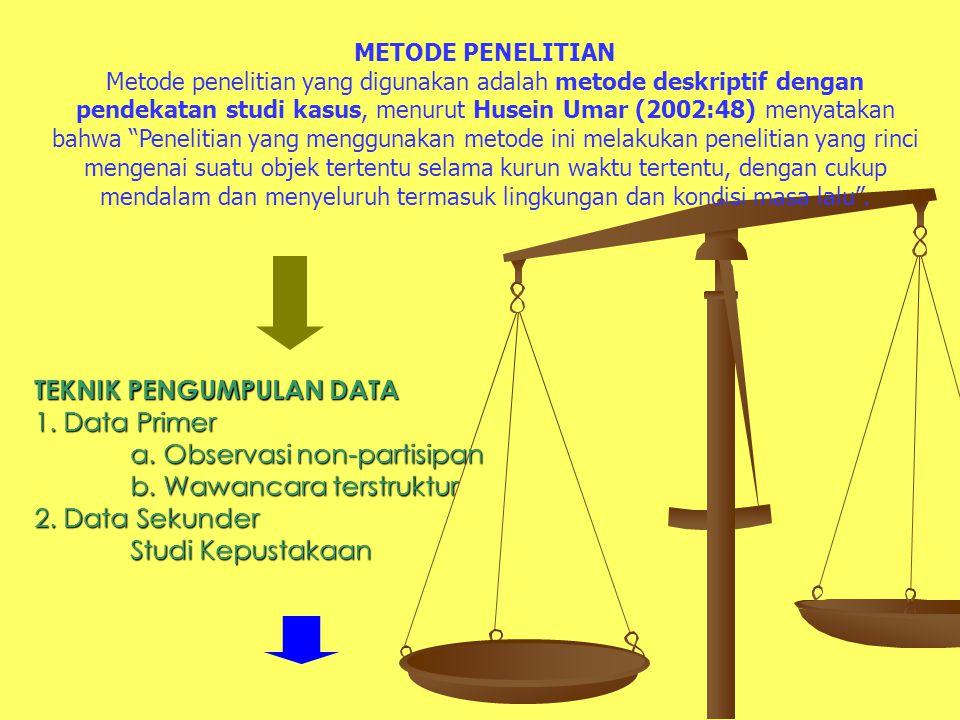 TEKNIK PENGUMPULAN DATA 1. Data Primer a. Observasi non-partisipan