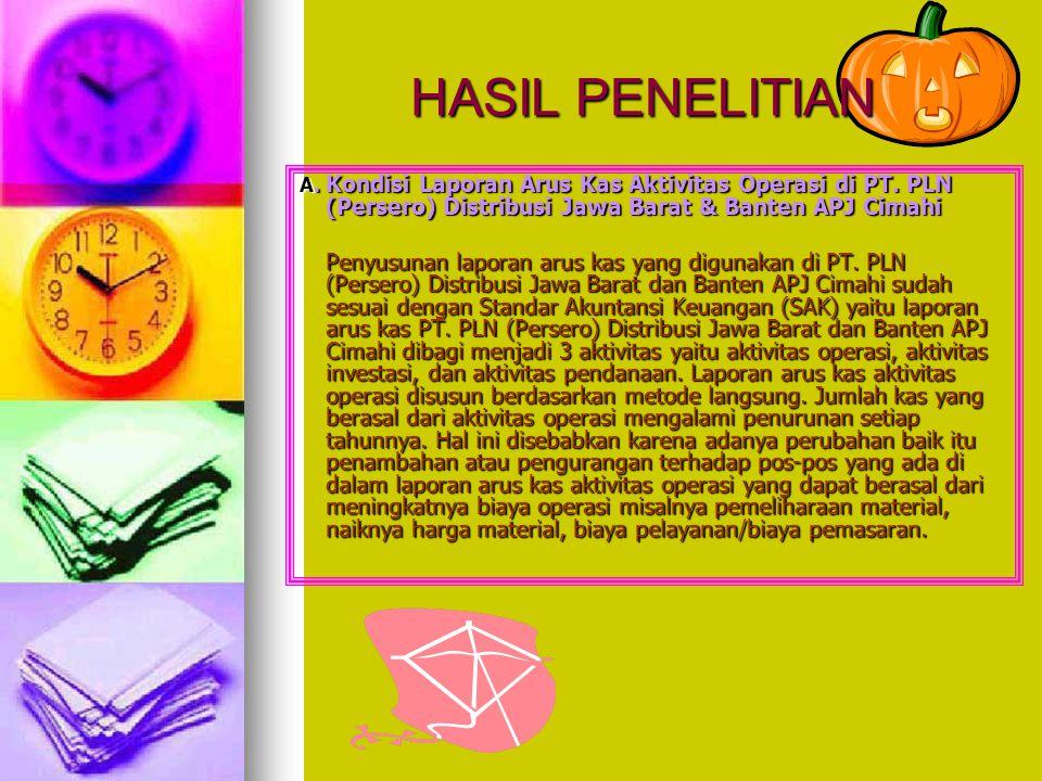 HASIL PENELITIAN A. Kondisi Laporan Arus Kas Aktivitas Operasi di PT. PLN (Persero) Distribusi Jawa Barat & Banten APJ Cimahi.