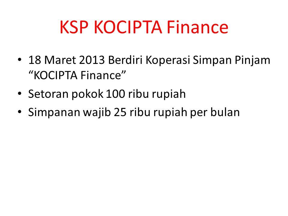 KSP KOCIPTA Finance 18 Maret 2013 Berdiri Koperasi Simpan Pinjam KOCIPTA Finance Setoran pokok 100 ribu rupiah.