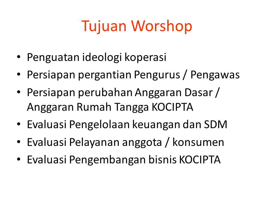 Tujuan Worshop Penguatan ideologi koperasi