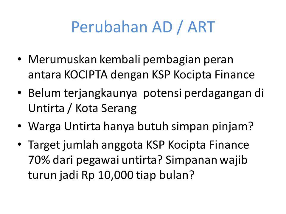 Perubahan AD / ART Merumuskan kembali pembagian peran antara KOCIPTA dengan KSP Kocipta Finance.