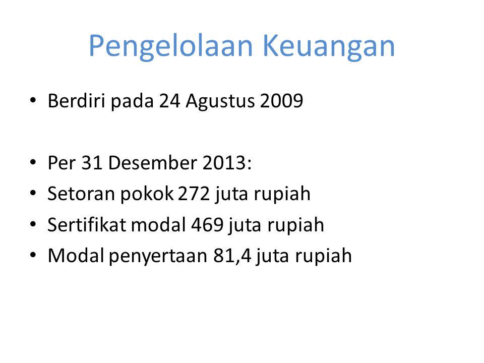 Pengelolaan Keuangan Berdiri pada 24 Agustus 2009
