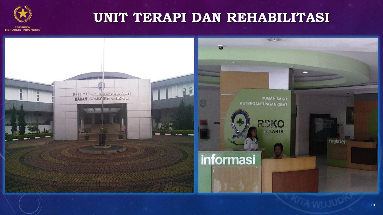 Unit terapi dan rehabilitasi