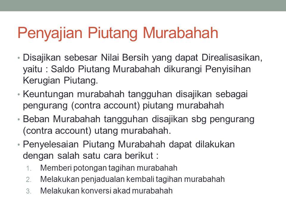 Penyajian Piutang Murabahah