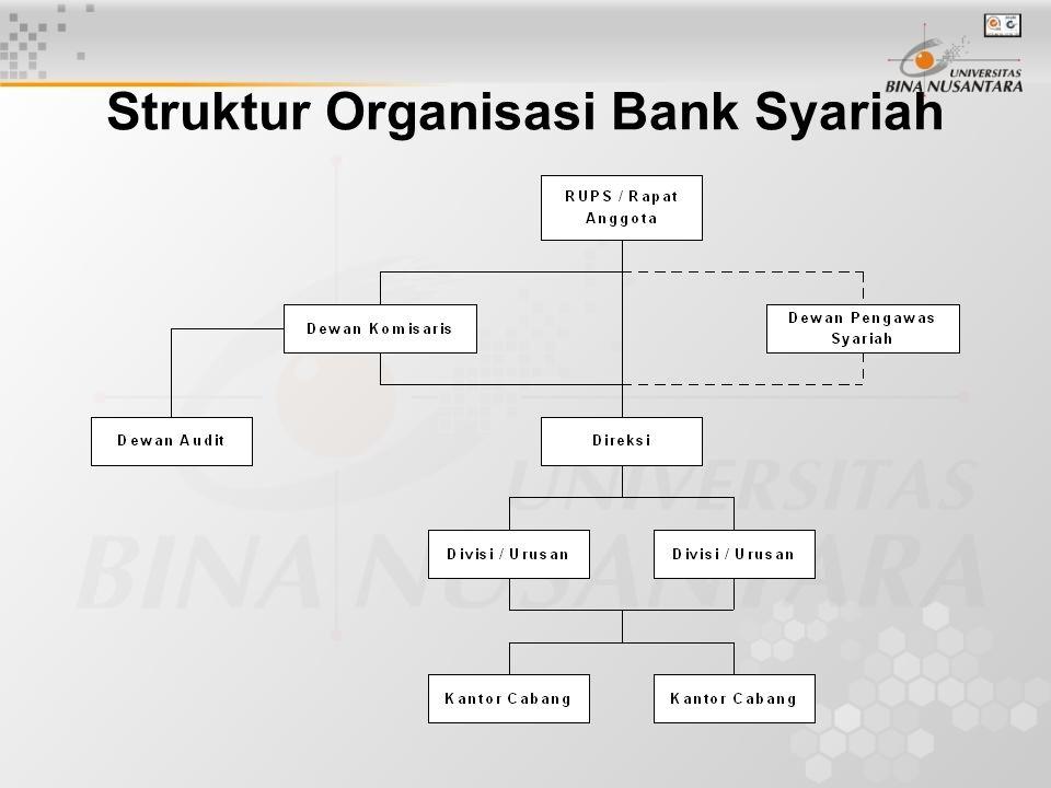 Struktur Organisasi Bank Syariah
