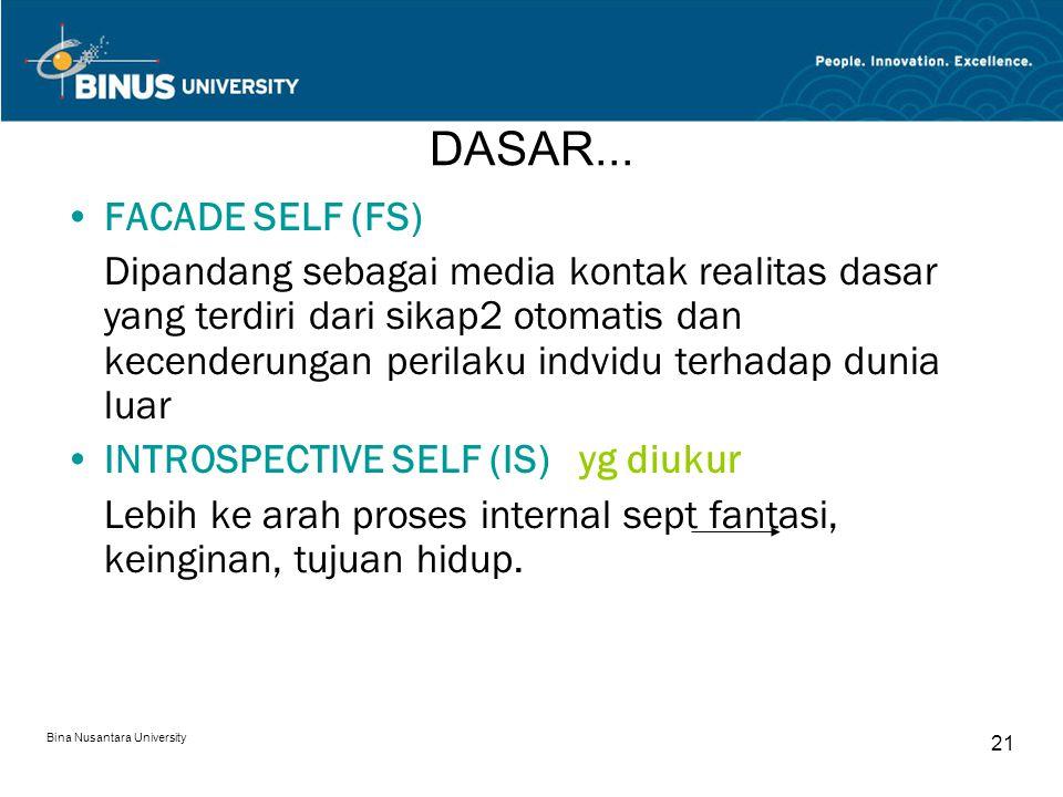 DASAR... FACADE SELF (FS)