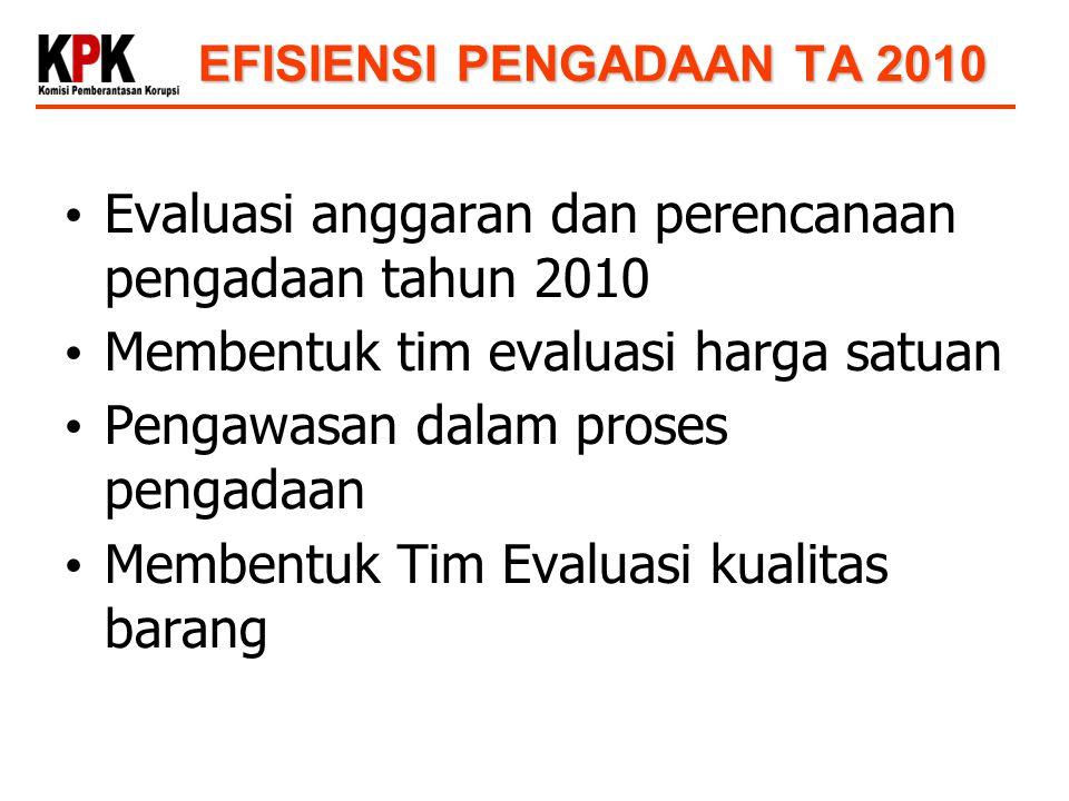 EFISIENSI PENGADAAN TA 2010